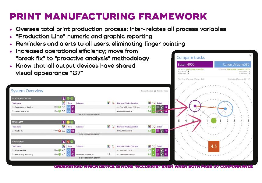 ChromaChecker Print Manufacturing Framework