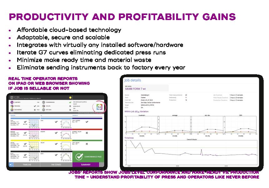 ChromaChecker Productivity & Profitability Gains